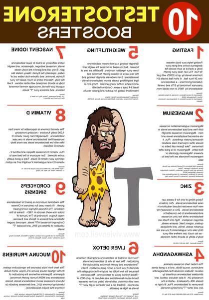dosage testosterone